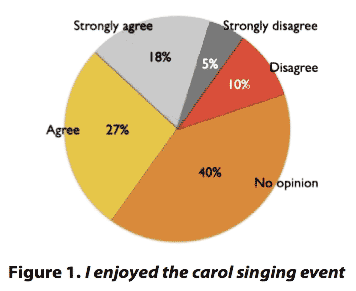 the effectiveness of singing activities in Music therapy and communication disabilities: singing as well as limited findings related to the effectiveness of existing musical activities can provide.
